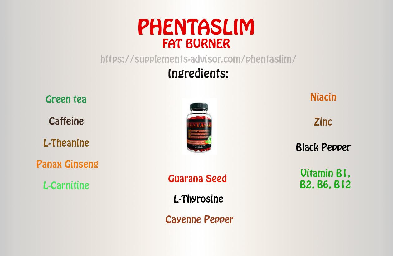 phentaslim ingredients