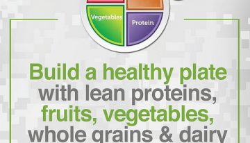 Nutrition Details You Are Not Going To Find Elsewhere